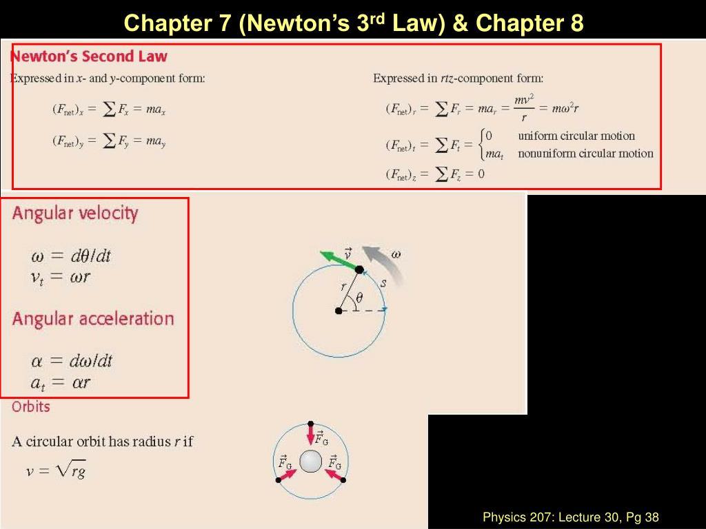Chapter 7 (Newton's 3