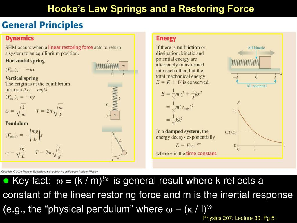 Hooke's Law Springs and a Restoring Force
