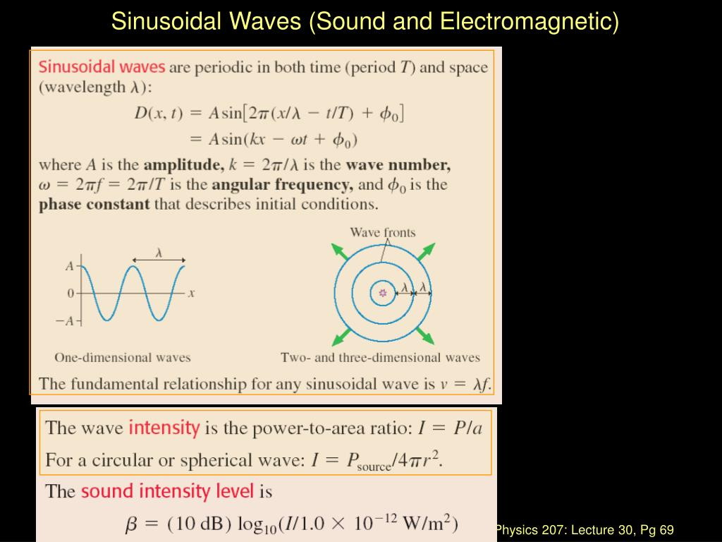 Sinusoidal Waves (Sound and Electromagnetic)