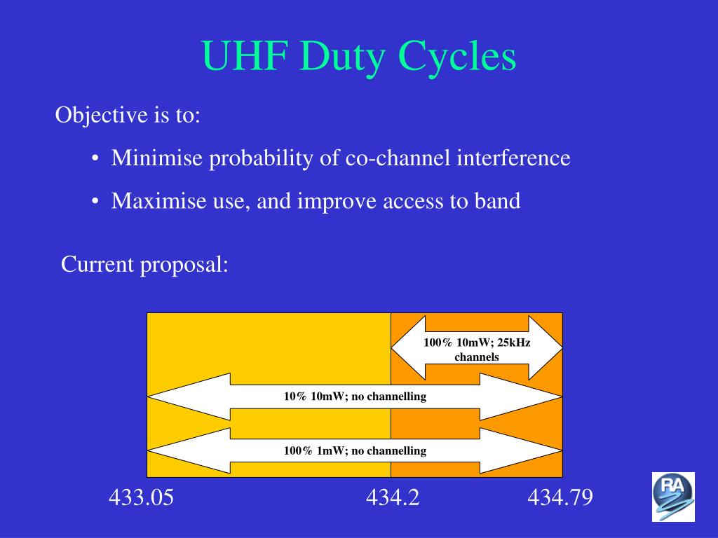 UHF Duty Cycles