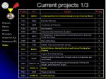 current projects 1 3
