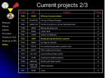 current projects 2 3