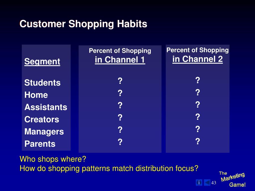 Customer Shopping Habits