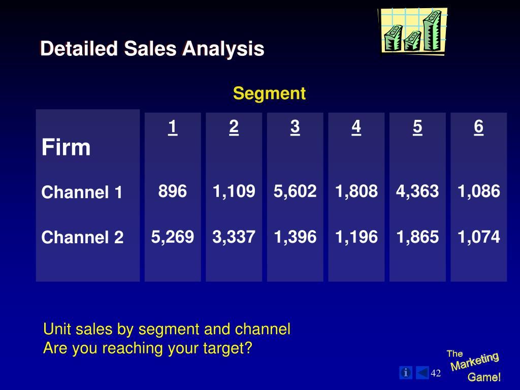 Detailed Sales Analysis