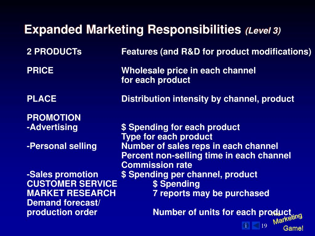 Expanded Marketing Responsibilities