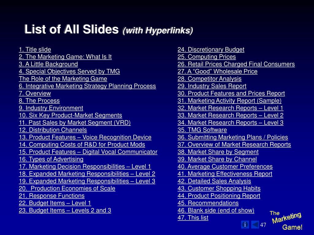 List of All Slides