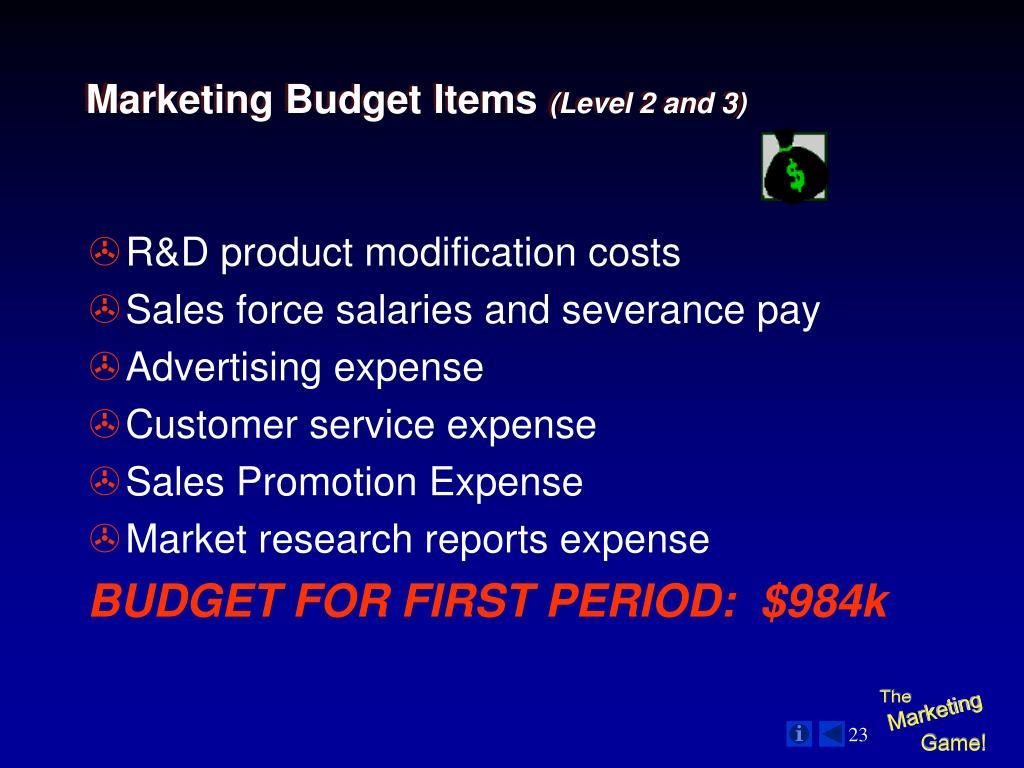 Marketing Budget Items