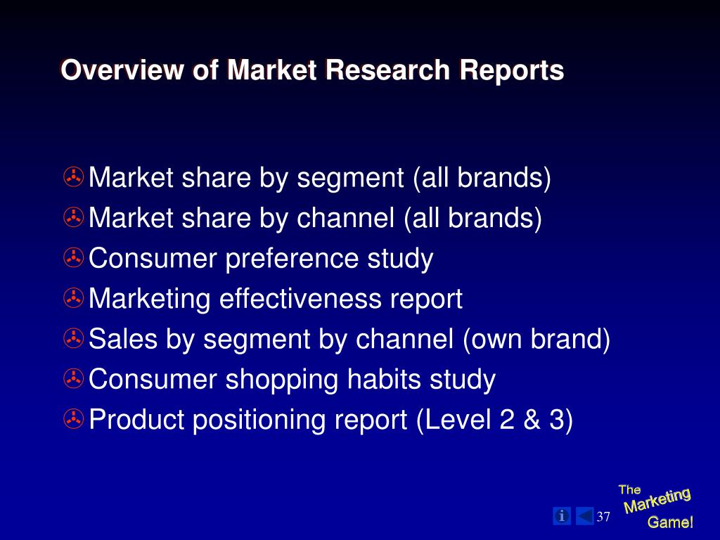 Overview of Market Research Reports