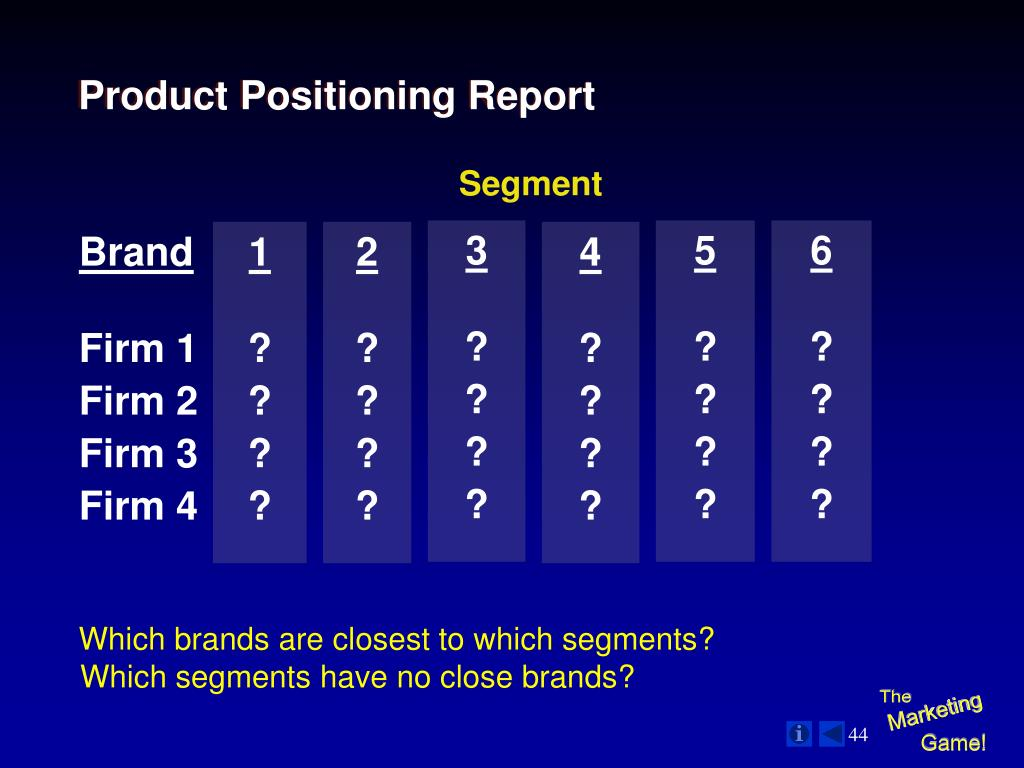 Product Positioning Report