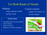 use both kinds of visuals