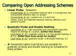 comparing open addressing schemes