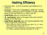 hashing efficiency