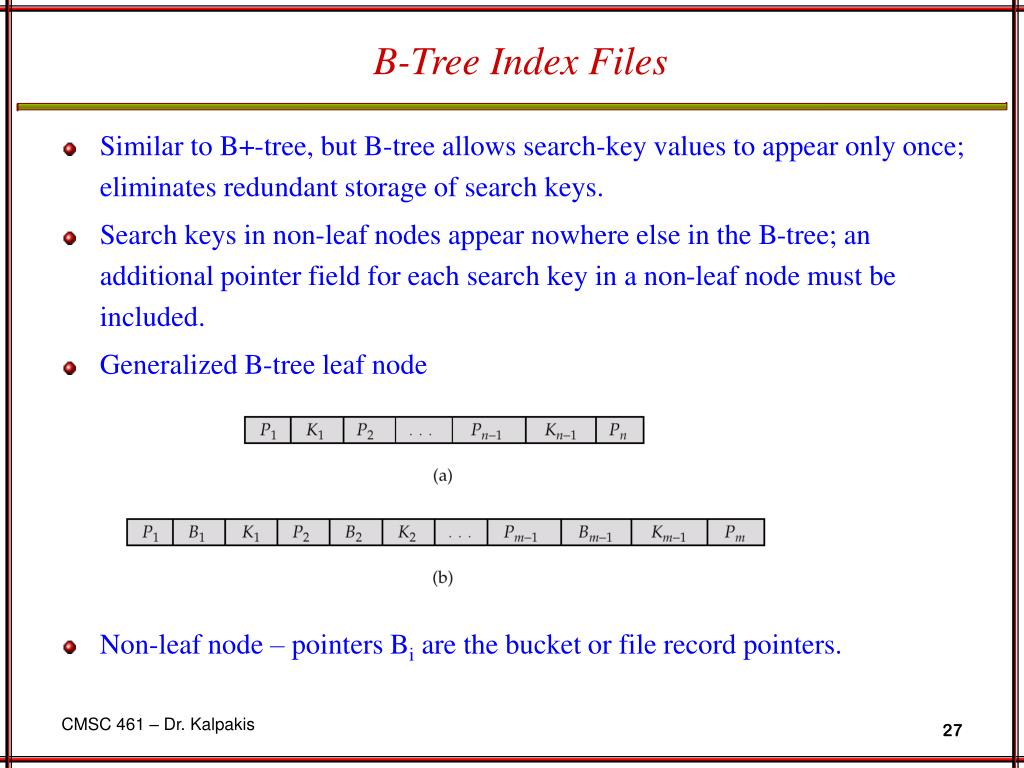 B-Tree Index Files