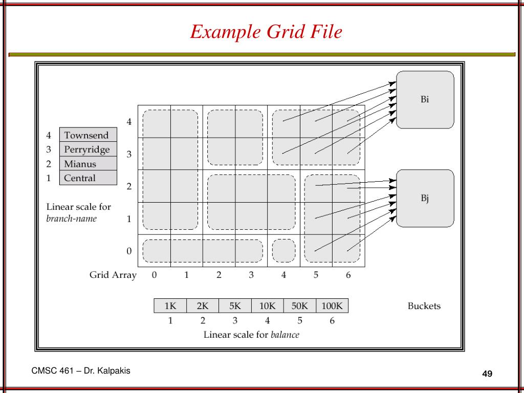 Example Grid File