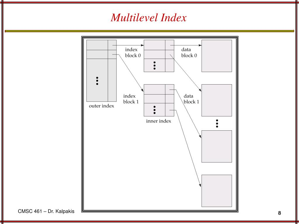 Multilevel Index