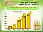 strong beer variety pack performance also continues