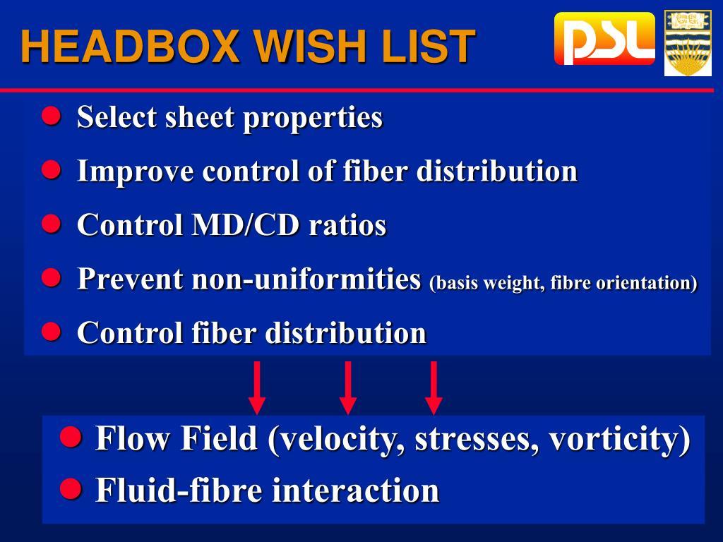 HEADBOX WISH LIST