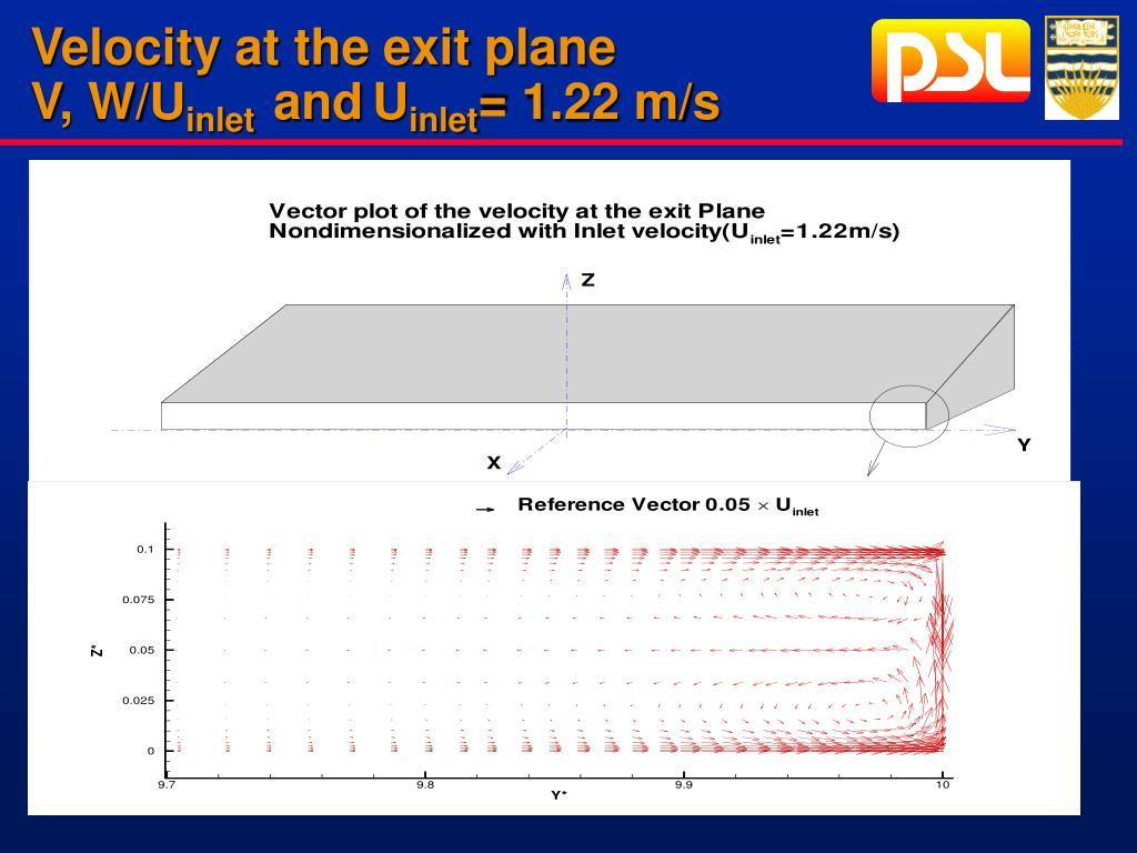 Velocity at the exit plane