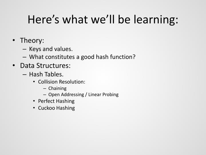Here s what we ll be learning