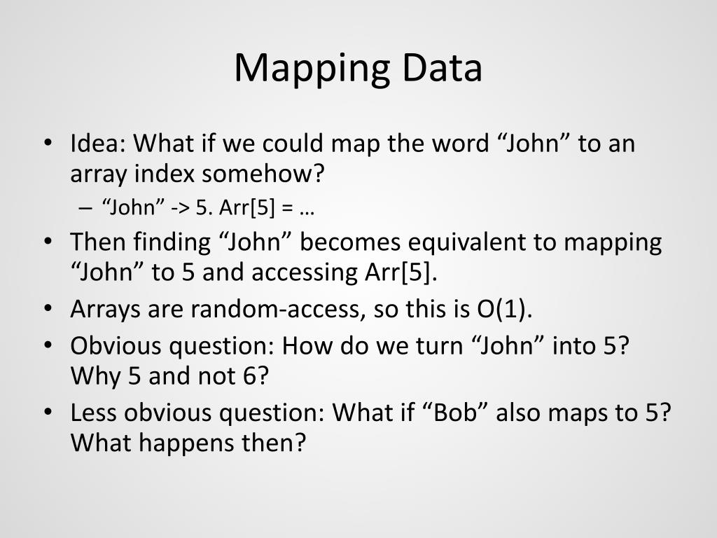 Mapping Data