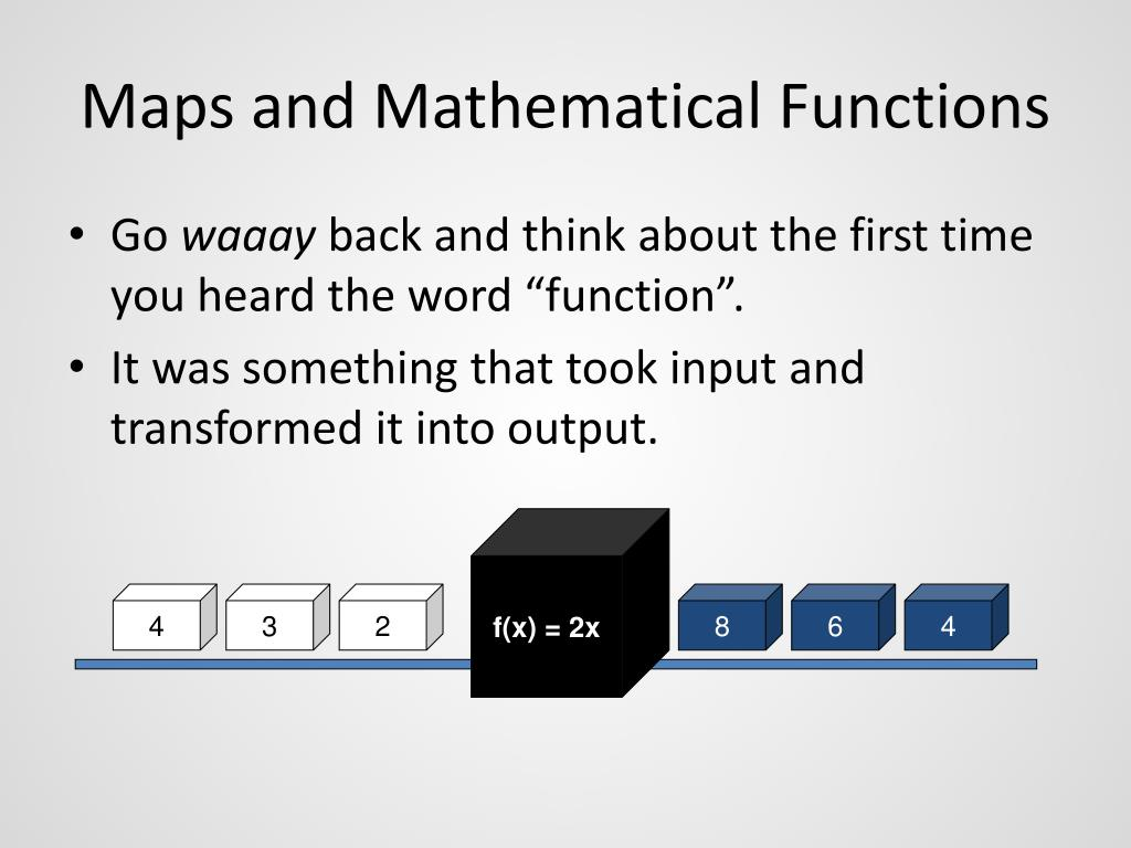 Maps and Mathematical Functions