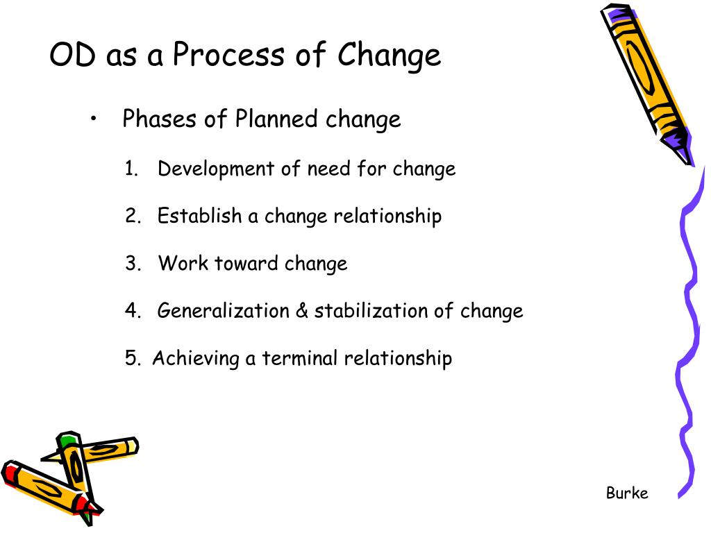 OD as a Process of Change