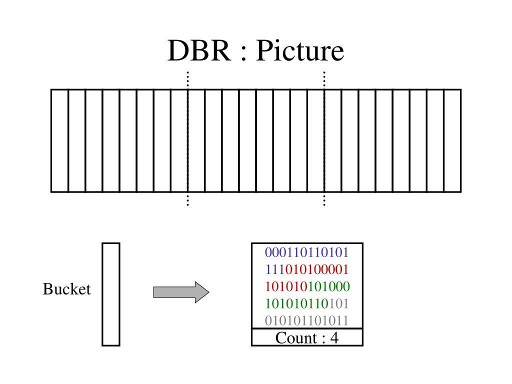 DBR : Picture