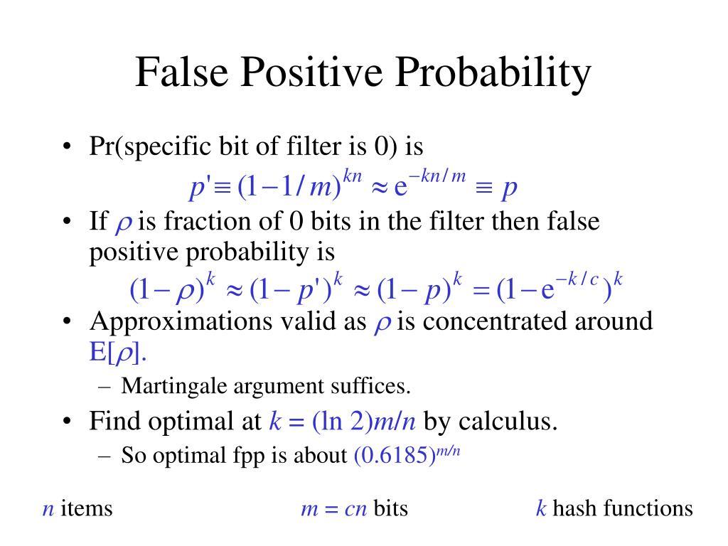 False Positive Probability