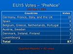 eu15 votes prenice until may 1 2004