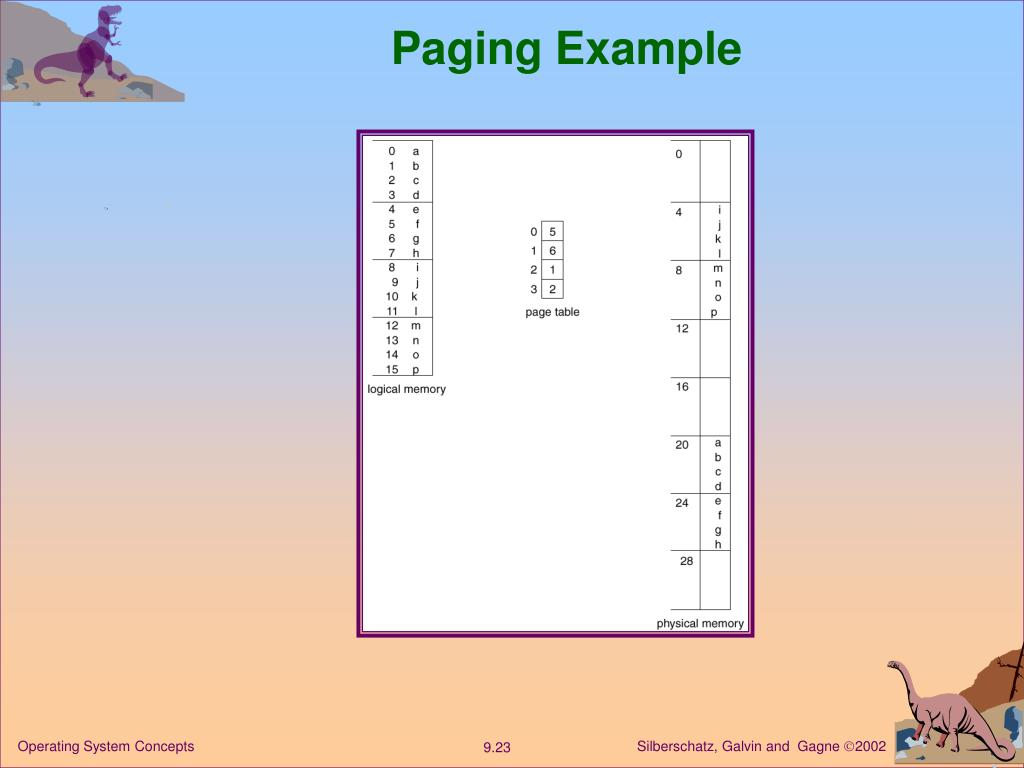 Paging Example