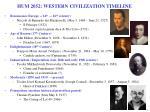 hum 2052 western civilization timeline