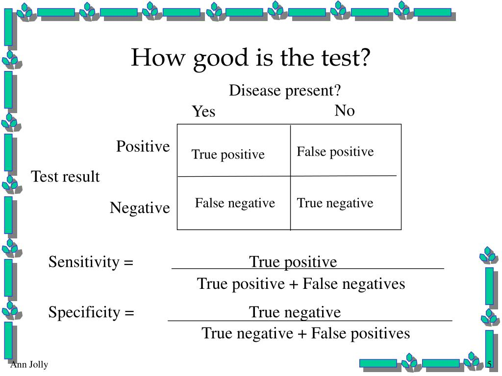 How good is the test?