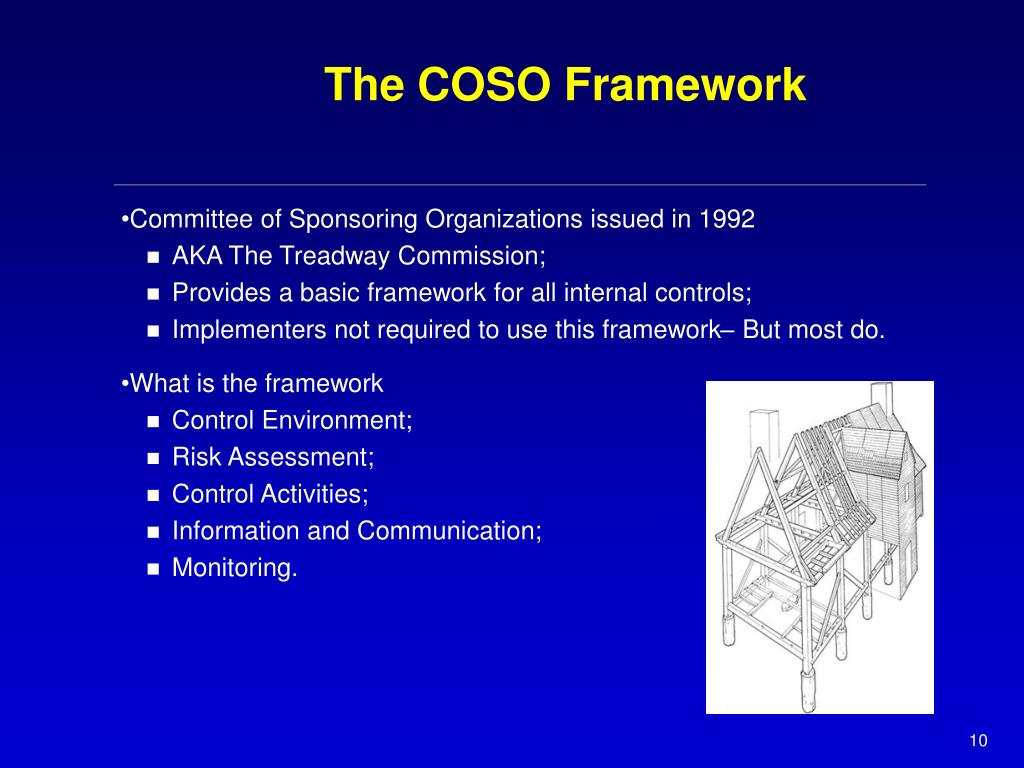 The COSO Framework