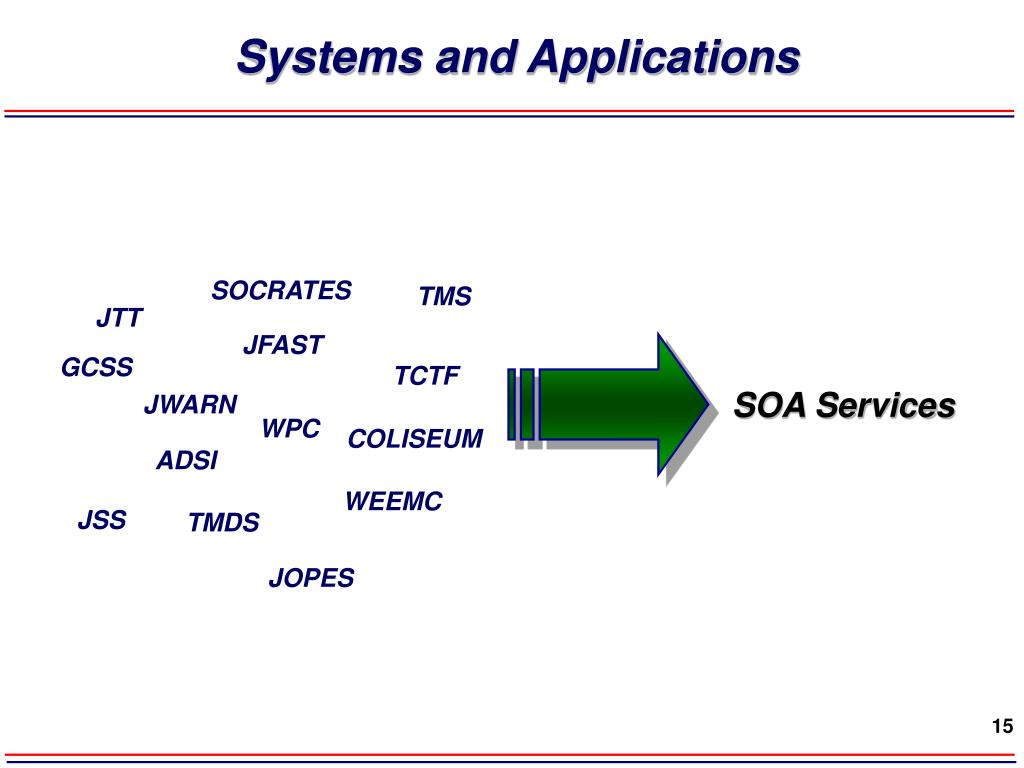 Systems and Applications