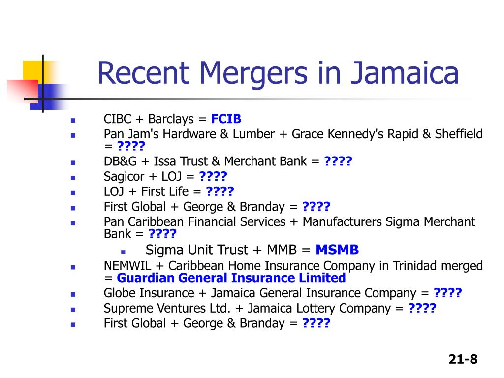Recent Mergers in Jamaica