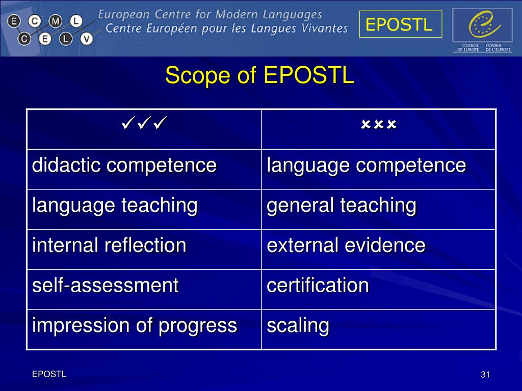 Scope of EPOSTL