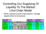 controlling our supplying of liquidity to the market limit order model