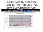 hated s trade 5 poor alpha takes its time fills less thus saving on opportunity cost