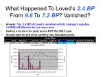 what happened to loved s 2 4 bp from 9 6 to 7 2 bp vanished