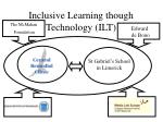 inclusive learning though technology ilt9