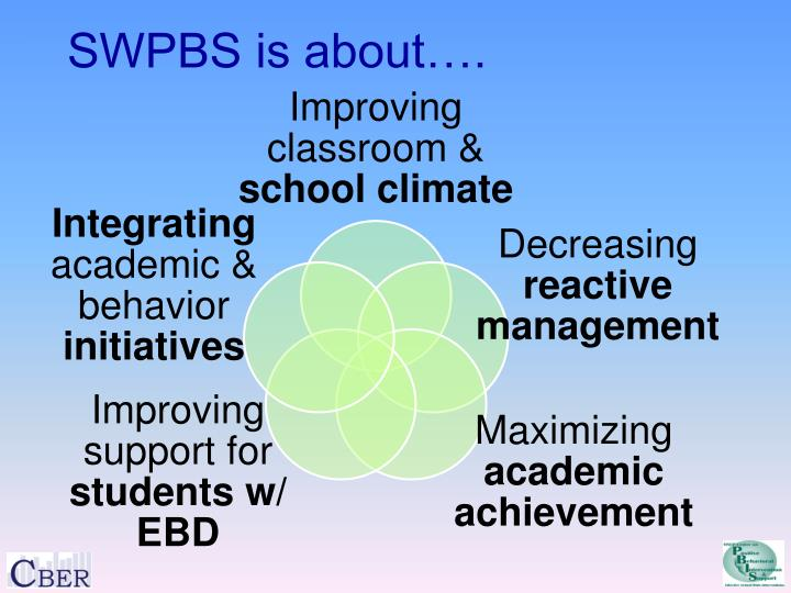 Swpbs is about
