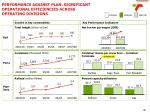 performance against plan significant operational efficiencies across operating divisions