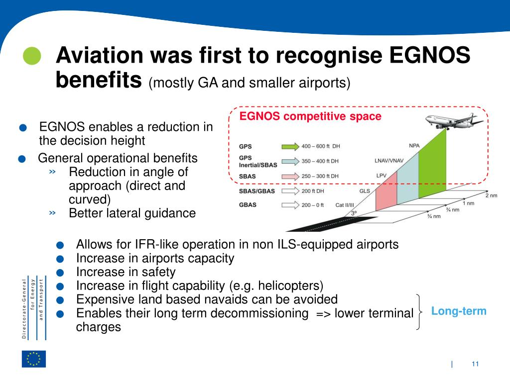 EGNOS enables a reduction in the decision height