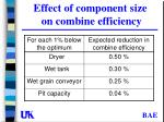 effect of component size on combine efficiency