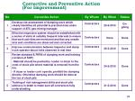 corrective and preventive action for improvement