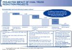 projected impact of coal truck reduction projects