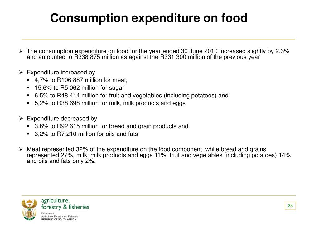 Consumption expenditure on food