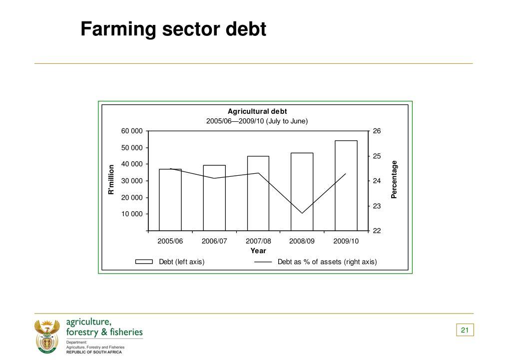 Farming sector debt