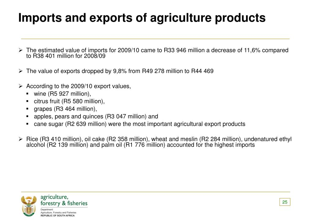 Imports and exports of agriculture products