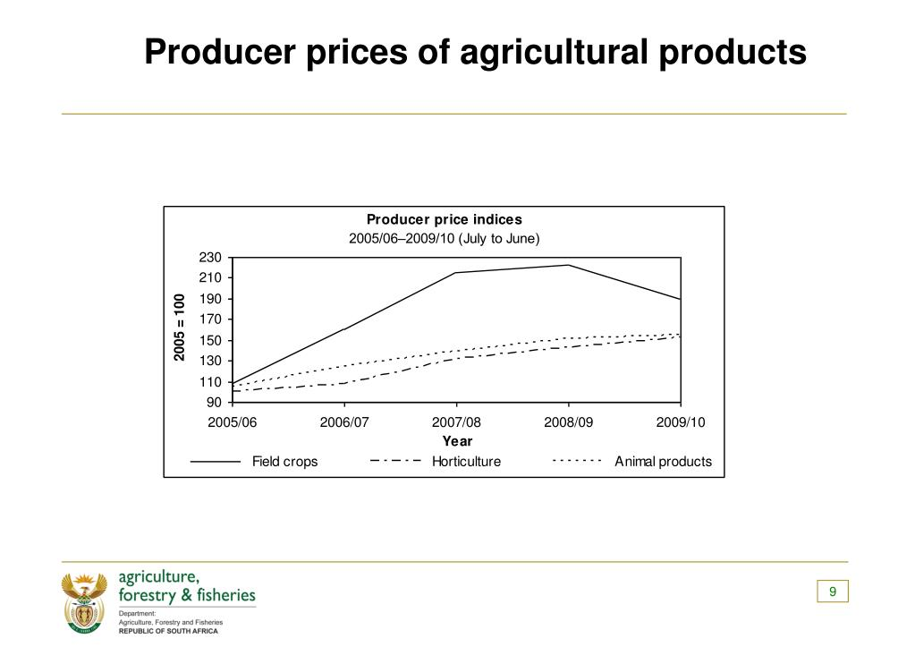 Producer prices of agricultural products